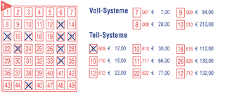 Systemscheine Lotto